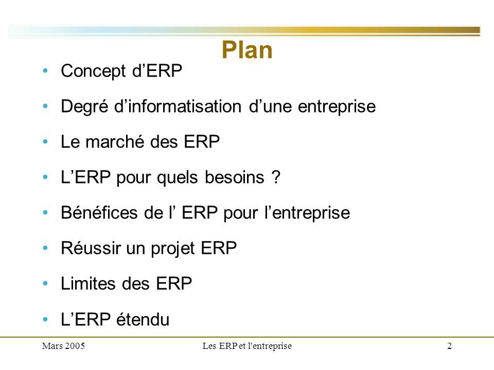 Mars 2005Les ERP et l'entreprise2 Plan Concept dERP Degré dinformatisation dune entreprise Le marché des ERP LERP pour quels besoins ? Bénéfices de l
