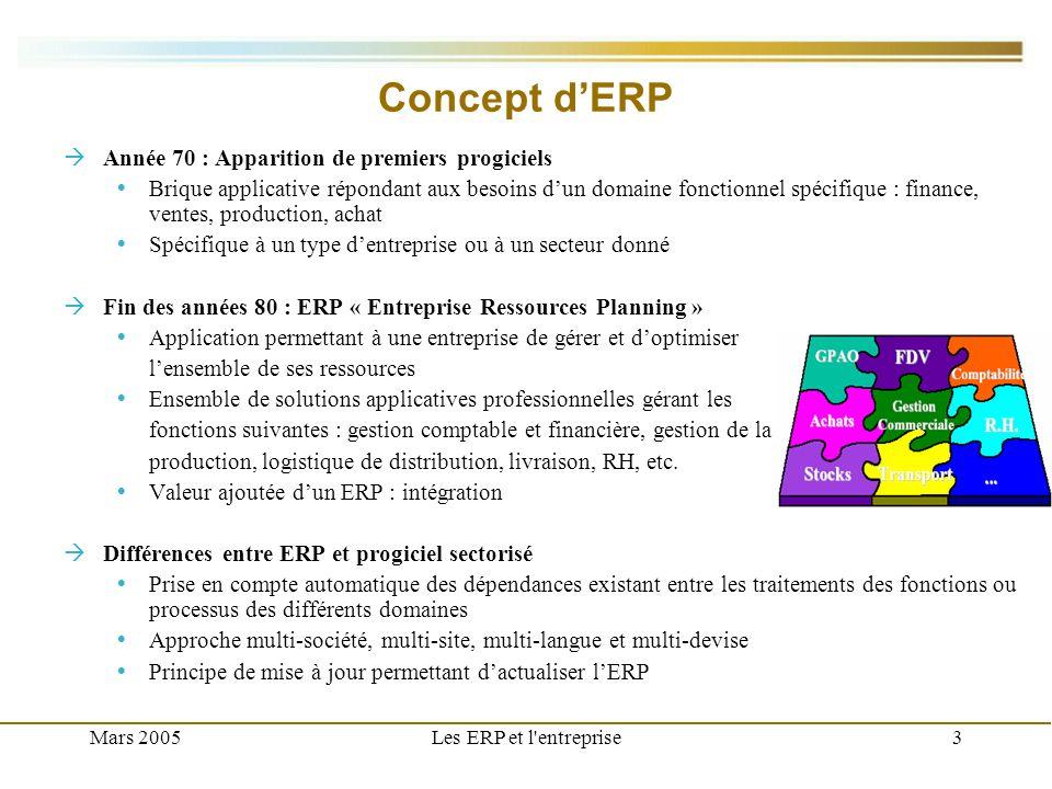 Mars 2005Les ERP et l'entreprise3 Concept dERP Année 70 : Apparition de premiers progiciels Brique applicative répondant aux besoins dun domaine fonct
