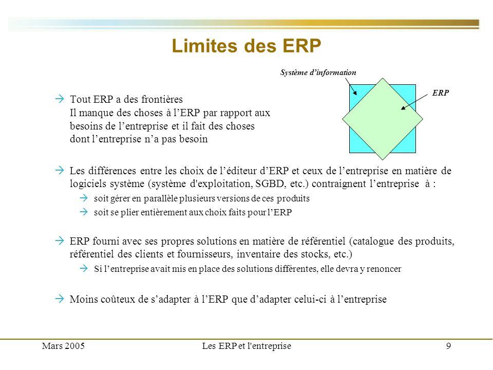 Mars 2005Les ERP et l'entreprise9 Limites des ERP Tout ERP a des frontières Il manque des choses à lERP par rapport aux besoins de lentreprise et il f
