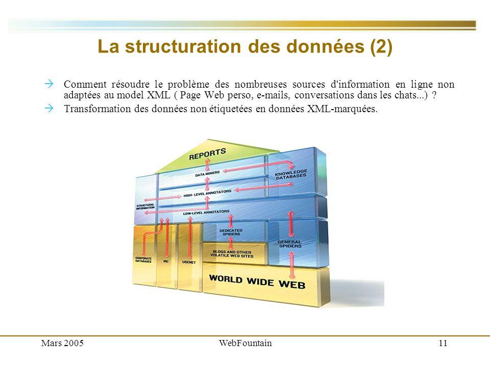Mars 2005WebFountain11 La structuration des données (2) Comment résoudre le problème des nombreuses sources d information en ligne non adaptées au model XML ( Page Web perso, e-mails, conversations dans les chats...) .