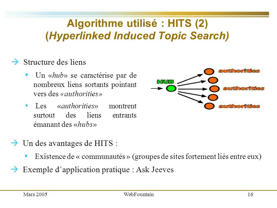 Mars 2005WebFountain16 Algorithme utilisé : HITS (2) (Hyperlinked Induced Topic Search) Structure des liens Un «hub» se caractérise par de nombreux liens sortants pointant vers des «authorities» Les «authorities» montrent surtout des liens entrants émanant des «hubs» Un des avantages de HITS : Existence de « communautés » (groupes de sites fortement liés entre eux) Exemple dapplication pratique : Ask Jeeves