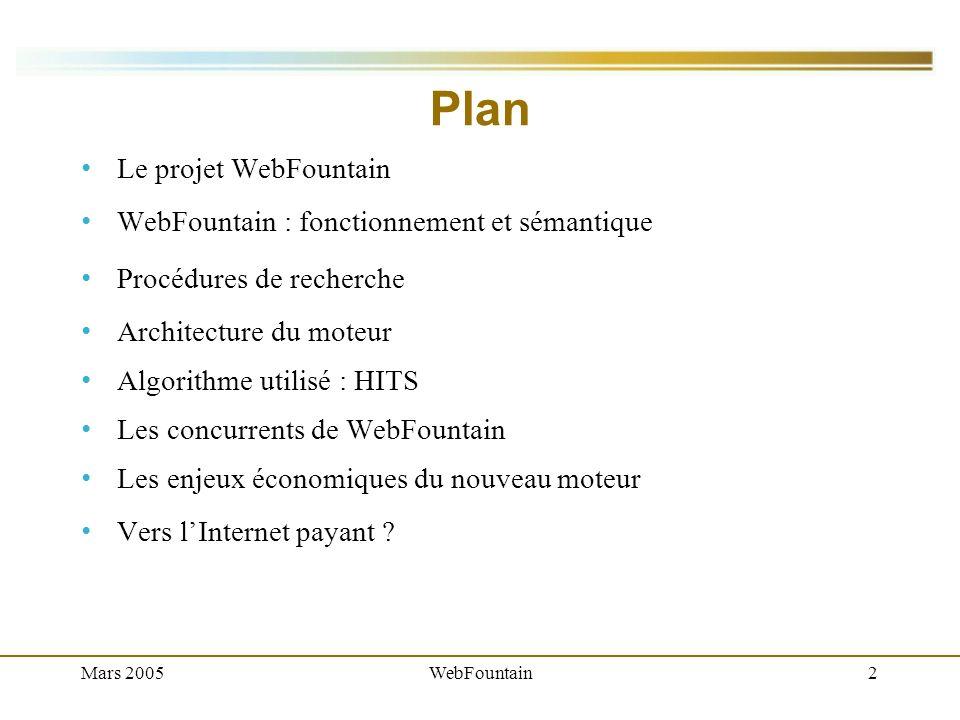 Mars 2005WebFountain2 Plan Le projet WebFountain WebFountain : fonctionnement et sémantique Procédures de recherche Architecture du moteur Algorithme utilisé : HITS Les concurrents de WebFountain Les enjeux économiques du nouveau moteur Vers lInternet payant