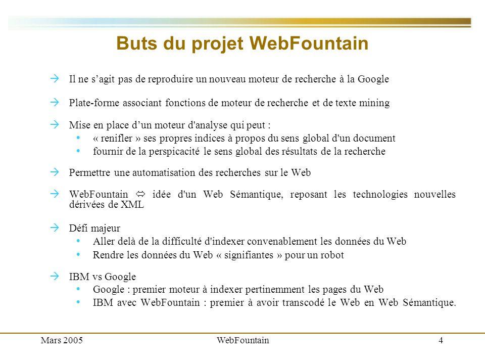 Mars 2005WebFountain4 Buts du projet WebFountain Il ne sagit pas de reproduire un nouveau moteur de recherche à la Google Plate-forme associant fonctions de moteur de recherche et de texte mining Mise en place dun moteur d analyse qui peut : « renifler » ses propres indices à propos du sens global d un document fournir de la perspicacité le sens global des résultats de la recherche Permettre une automatisation des recherches sur le Web WebFountain idée d un Web Sémantique, reposant les technologies nouvelles dérivées de XML Défi majeur Aller delà de la difficulté d indexer convenablement les données du Web Rendre les données du Web « signifiantes » pour un robot IBM vs Google Google : premier moteur à indexer pertinemment les pages du Web IBM avec WebFountain : premier à avoir transcodé le Web en Web Sémantique.