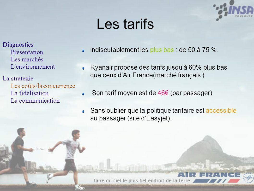 Les tarifs indiscutablement les plus bas : de 50 à 75 %. Ryanair propose des tarifs jusquà 60% plus bas que ceux dAir France(marché français ) Son tar
