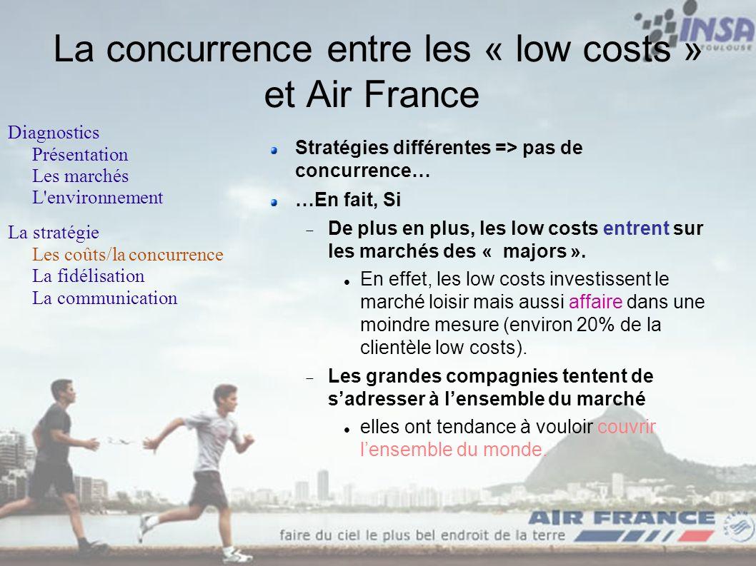 La concurrence entre les « low costs » et Air France Stratégies différentes => pas de concurrence… …En fait, Si De plus en plus, les low costs entrent