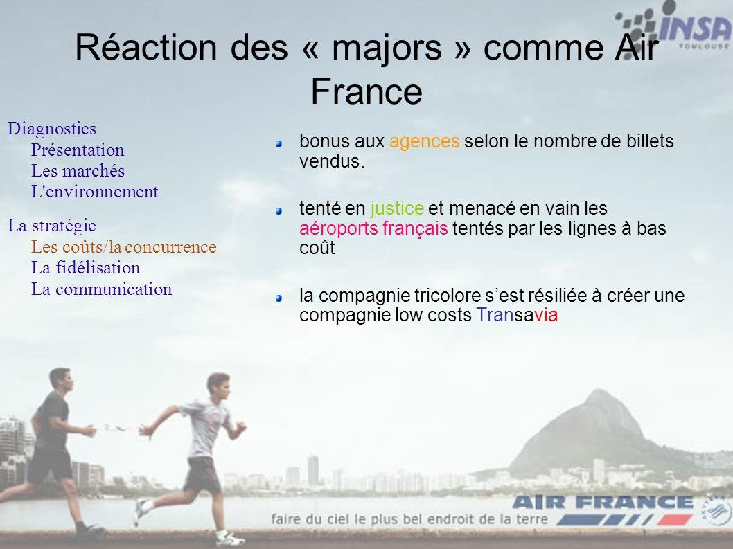 Réaction des « majors » comme Air France bonus aux agences selon le nombre de billets vendus. tenté en justice et menacé en vain les aéroports françai