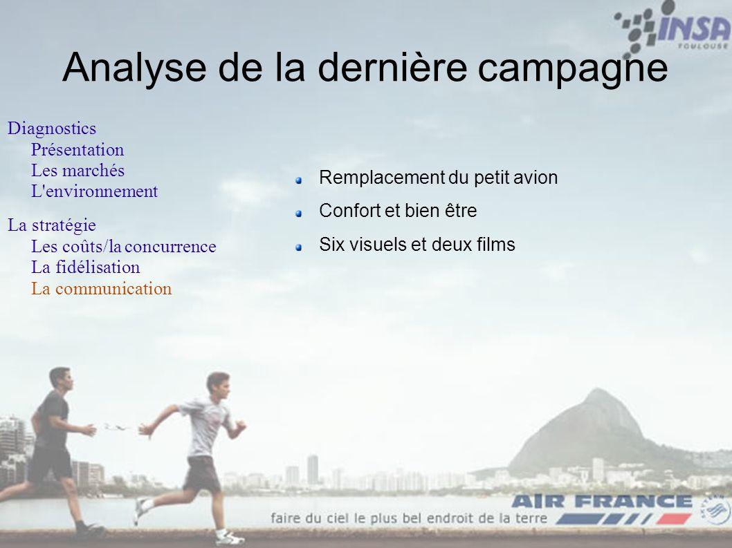 Analyse de la dernière campagne Diagnostics Présentation Les marchés L'environnement La stratégie Les coûts/la concurrence La fidélisation La communic