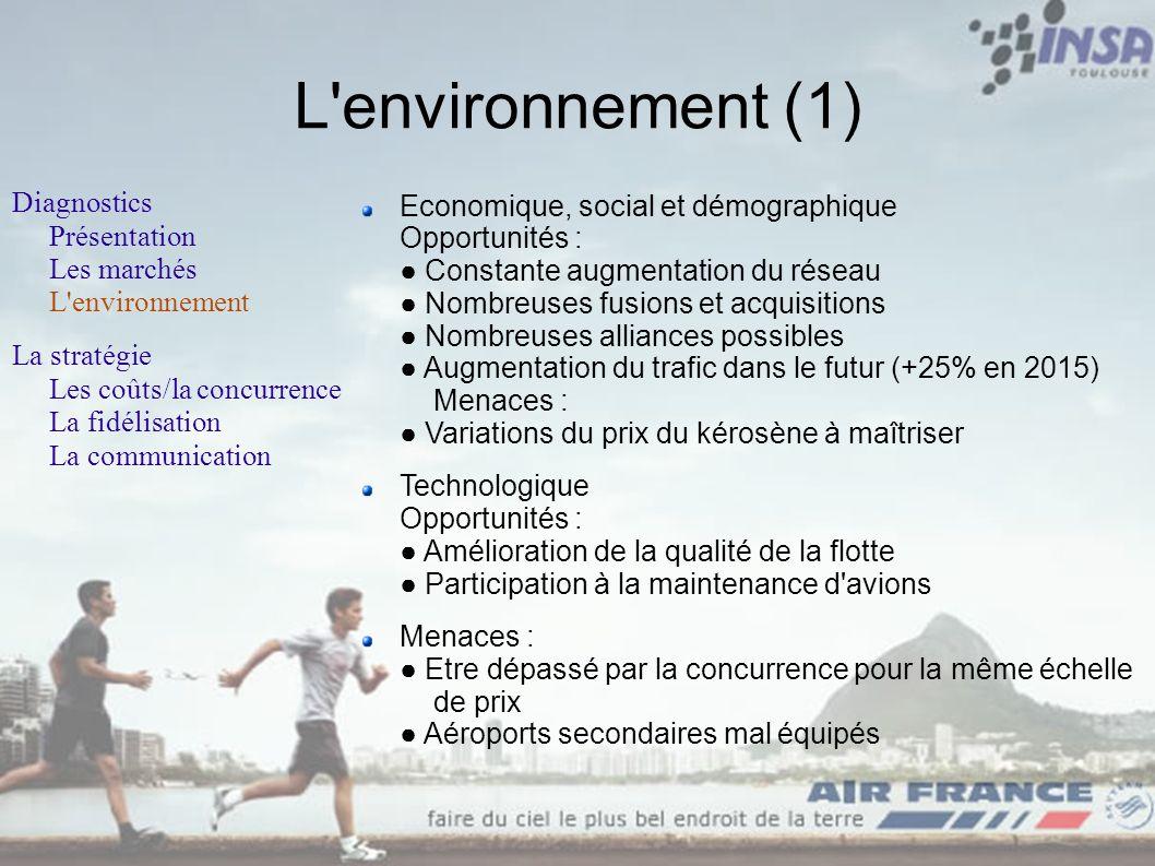 Diagnostics Présentation Les marchés L'environnement La stratégie Les coûts/la concurrence La fidélisation La communication Economique, social et démo