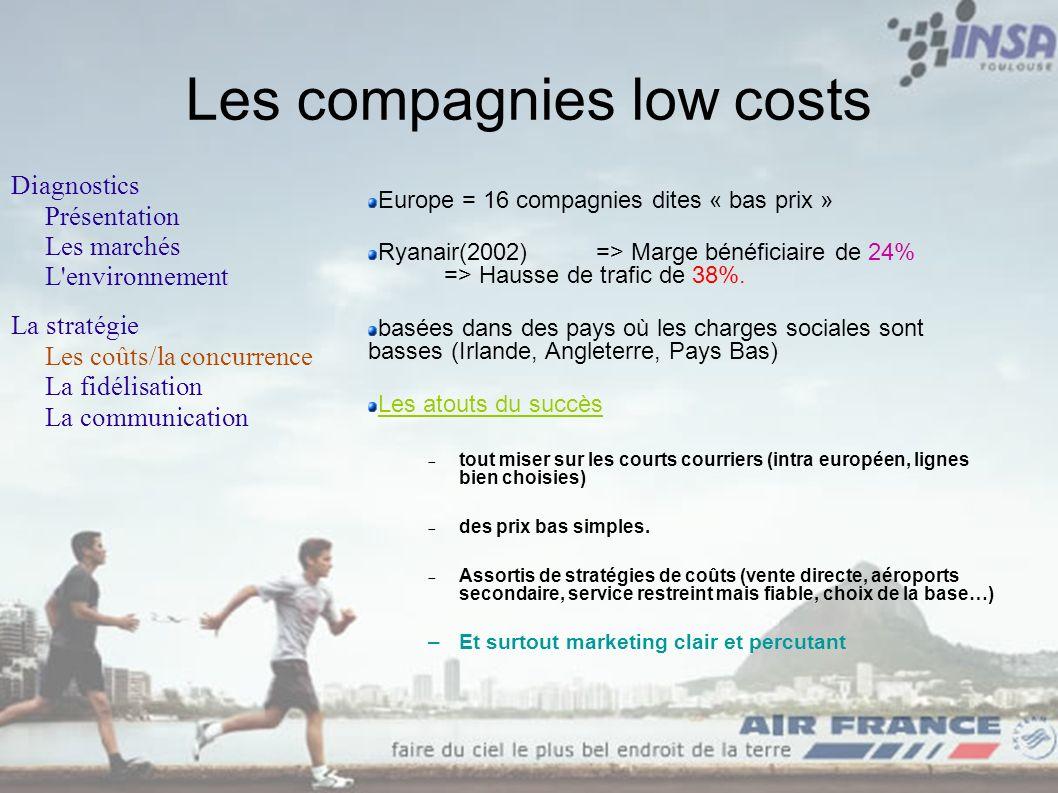 Les compagnies low costs Europe = 16 compagnies dites « bas prix » Ryanair(2002) => Marge bénéficiaire de 24% => Hausse de trafic de 38%. basées dans