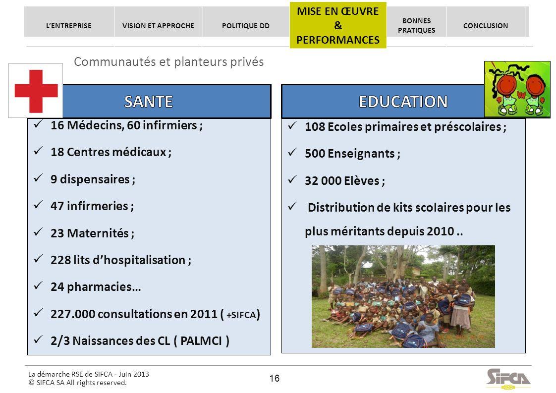 La démarche RSE de SIFCA - Juin 2013 © SIFCA SA All rights reserved. 16 Médecins, 60 infirmiers ; 18 Centres médicaux ; 9 dispensaires ; 47 infirmerie