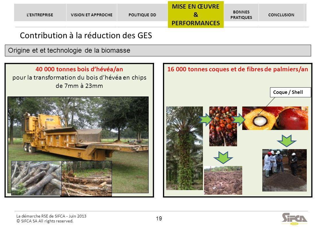 La démarche RSE de SIFCA - Juin 2013 © SIFCA SA All rights reserved. 40 000 tonnes bois dhévéa/an pour la transformation du bois dhévéa en chips de 7m