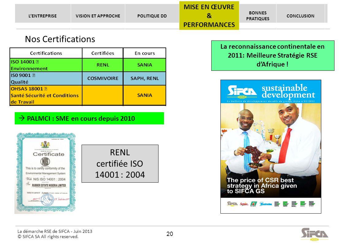 La démarche RSE de SIFCA - Juin 2013 © SIFCA SA All rights reserved. RENL certifiée ISO 14001 : 2004 PALMCI : SME en cours depuis 2010 Nos Certificati