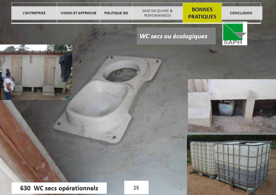 La démarche RSE de SIFCA - Juin 2013 © SIFCA SA All rights reserved. Page 25 630 WC secs opérationnels WC secs ou écologiques LENTREPRISEVISION ET APP