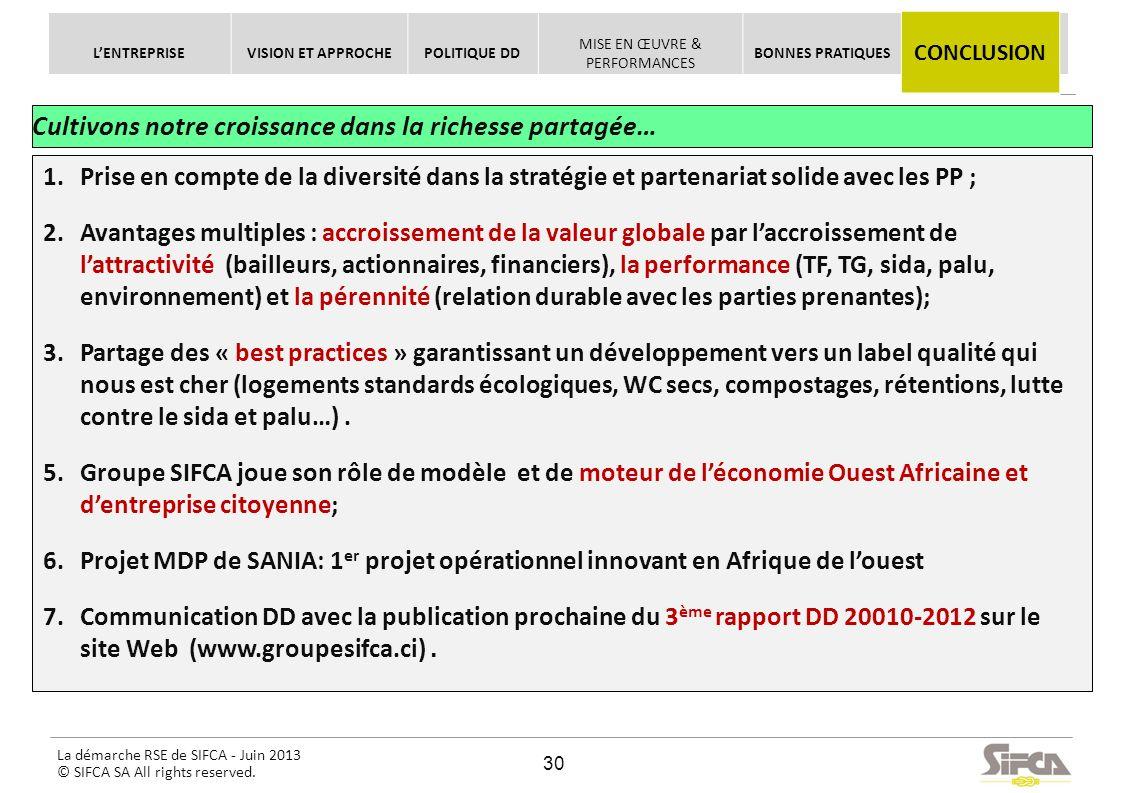 La démarche RSE de SIFCA - Juin 2013 © SIFCA SA All rights reserved. 1.Prise en compte de la diversité dans la stratégie et partenariat solide avec le