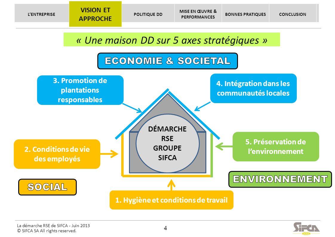 La démarche RSE de SIFCA - Juin 2013 © SIFCA SA All rights reserved. « Une maison DD sur 5 axes stratégiques » LENTREPRISE VISION ET APPROCHE POLITIQU