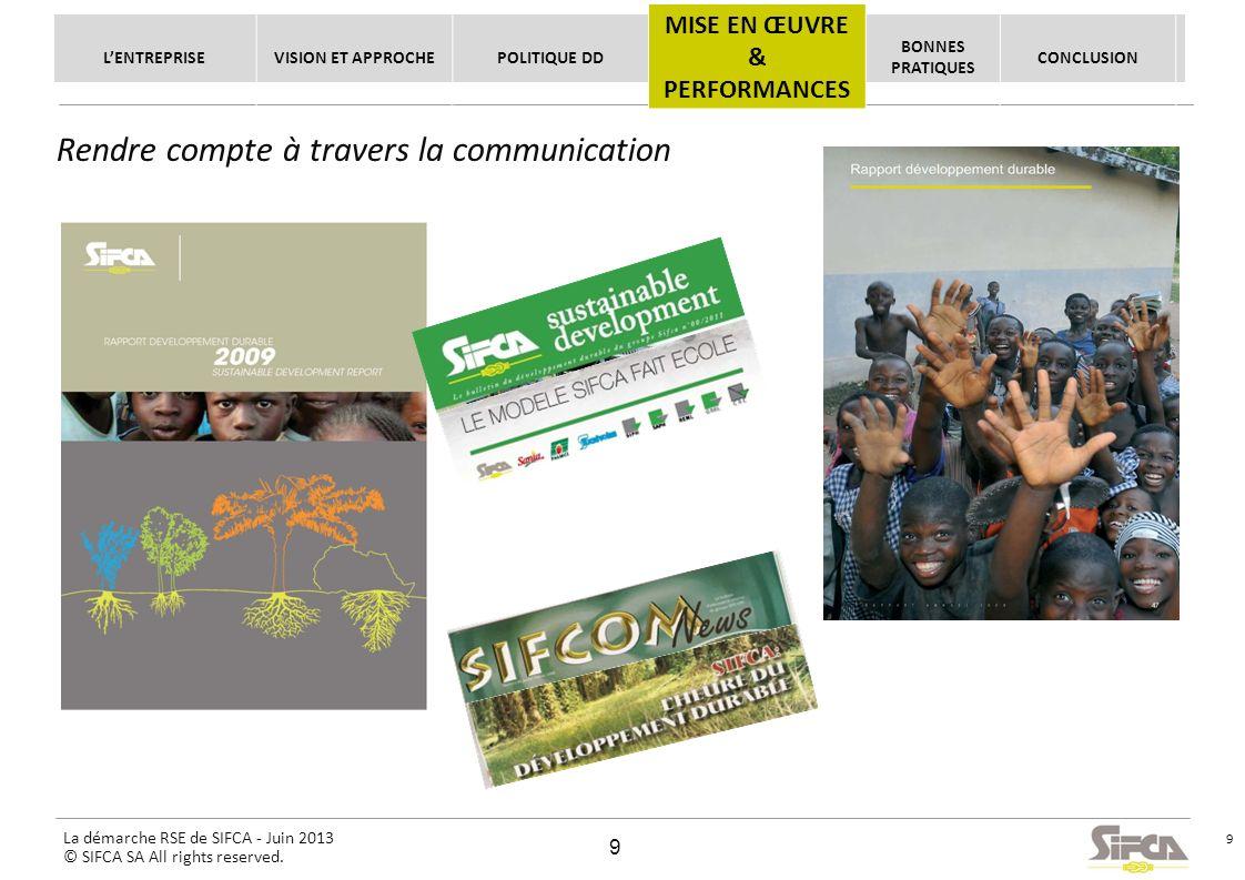 La démarche RSE de SIFCA - Juin 2013 © SIFCA SA All rights reserved.