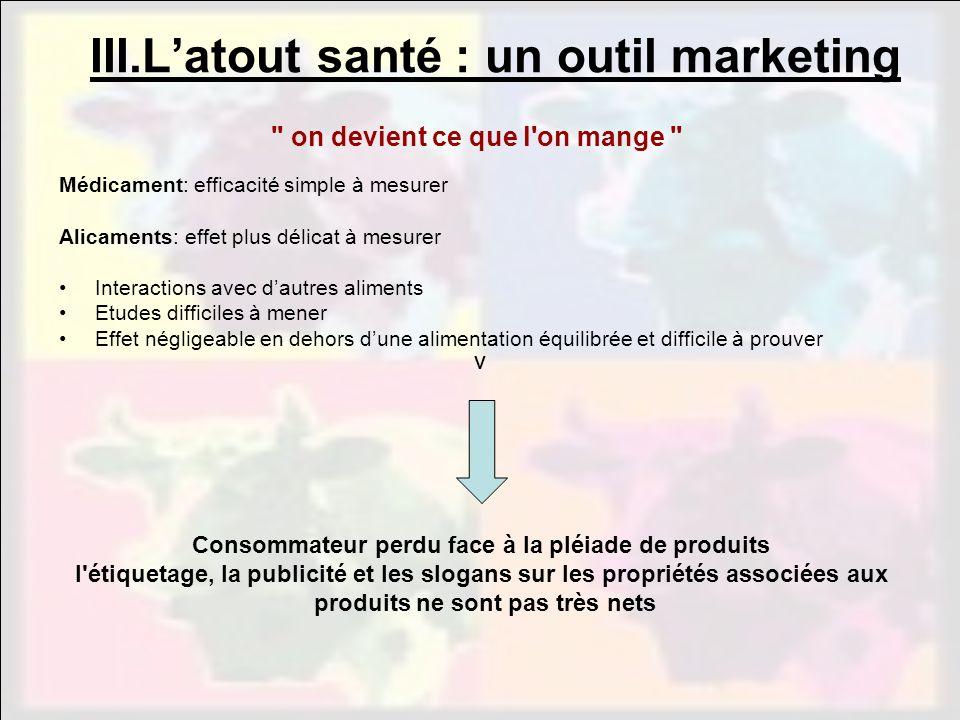 vvv III.Latout santé : un outil marketing