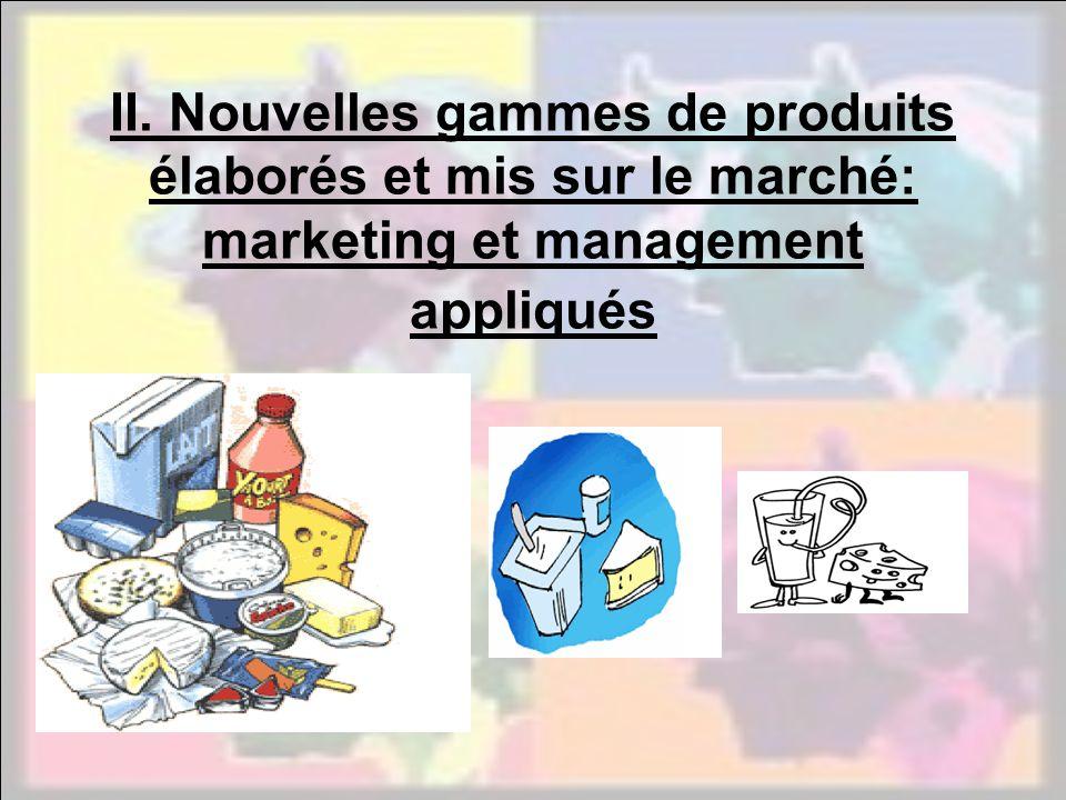 II. Nouvelles gammes de produits élaborés et mis sur le marché: marketing et management appliqués