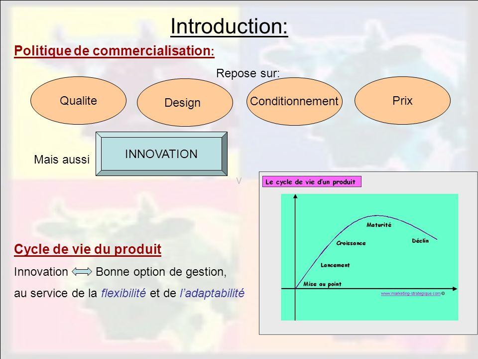 v INNOVATION Qualite Introduction: Politique de commercialisation : Repose sur: Mais aussi Cycle de vie du produit Innovation Bonne option de gestion,