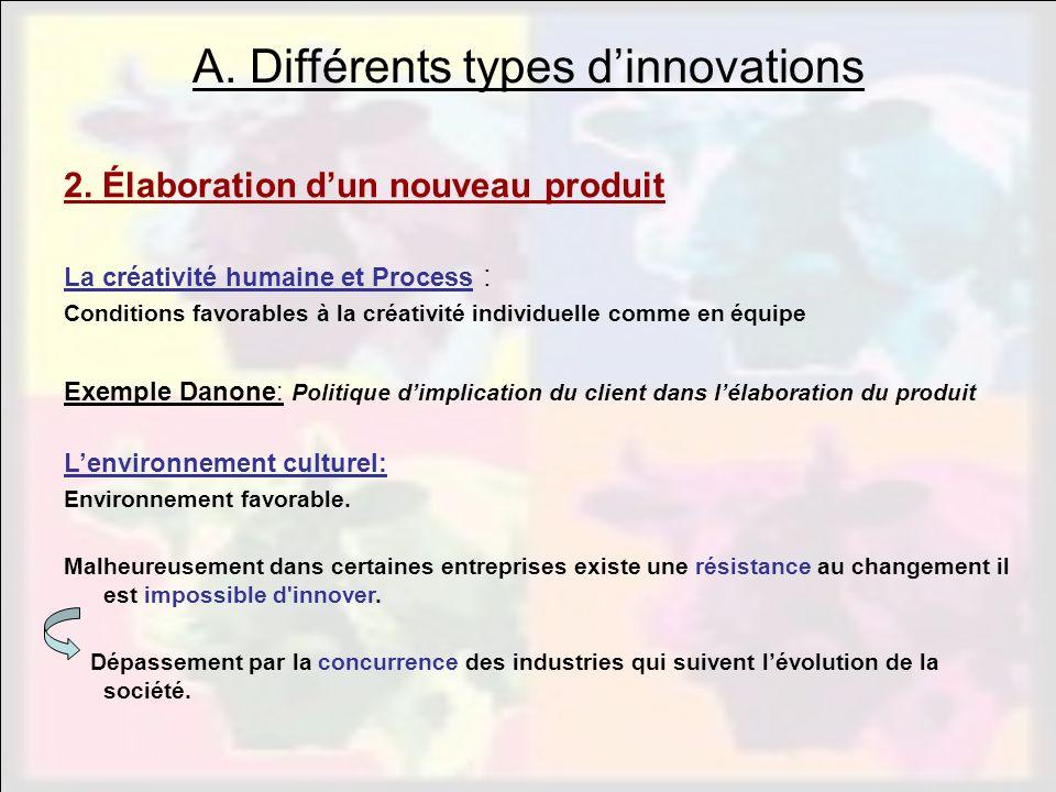 2. Élaboration dun nouveau produit La créativité humaine et Process : Conditions favorables à la créativité individuelle comme en équipe Exemple Danon