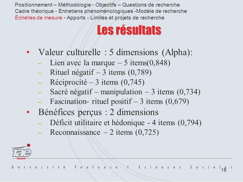 16 Les résultats Valeur culturelle : 5 dimensions (Alpha): – Lien avec la marque – 5 items(0,848) – Rituel négatif – 3 items (0,789) – Réciprocité – 3