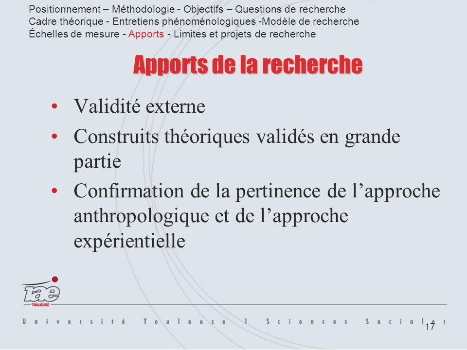 17 Apports de la recherche Validité externe Construits théoriques validés en grande partie Confirmation de la pertinence de lapproche anthropologique