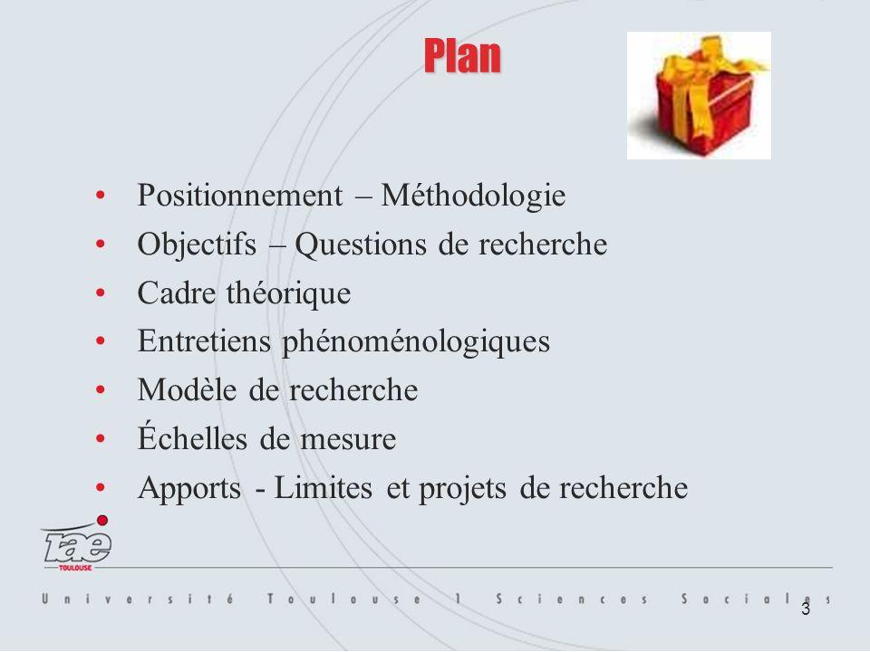 3 Plan Positionnement – Méthodologie Objectifs – Questions de recherche Cadre théorique Entretiens phénoménologiques Modèle de recherche Échelles de m