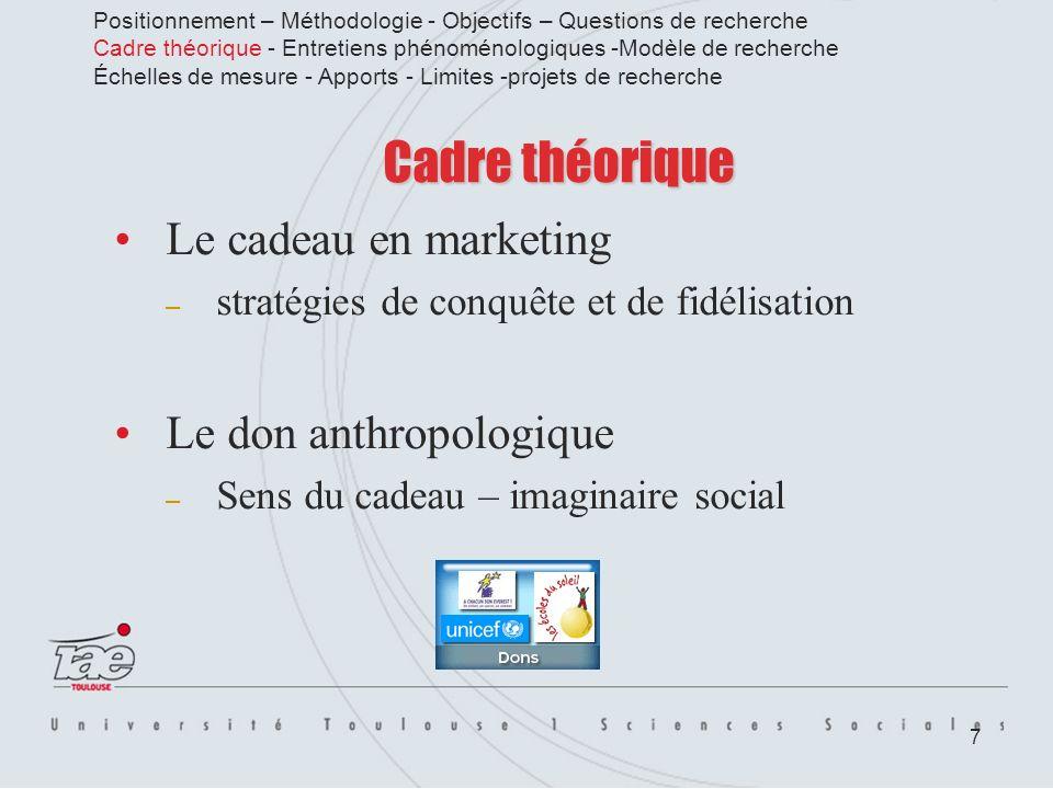 7 Cadre théorique Le cadeau en marketing – stratégies de conquête et de fidélisation Le don anthropologique – Sens du cadeau – imaginaire social Posit
