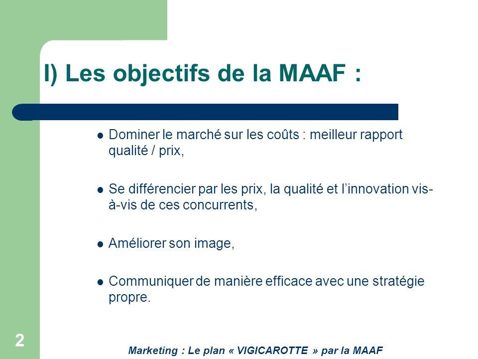 2 I) Les objectifs de la MAAF : Dominer le marché sur les coûts : meilleur rapport qualité / prix, Se différencier par les prix, la qualité et linnova