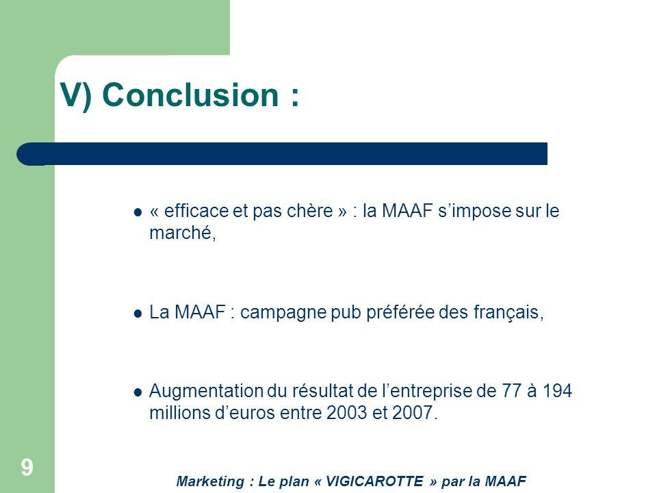 9 « efficace et pas chère » : la MAAF simpose sur le marché, La MAAF : campagne pub préférée des français, Augmentation du résultat de lentreprise de