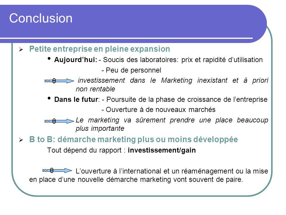 Conclusion Petite entreprise en pleine expansion Aujourdhui: - Soucis des laboratoires: prix et rapidité dutilisation - Peu de personnel investissemen