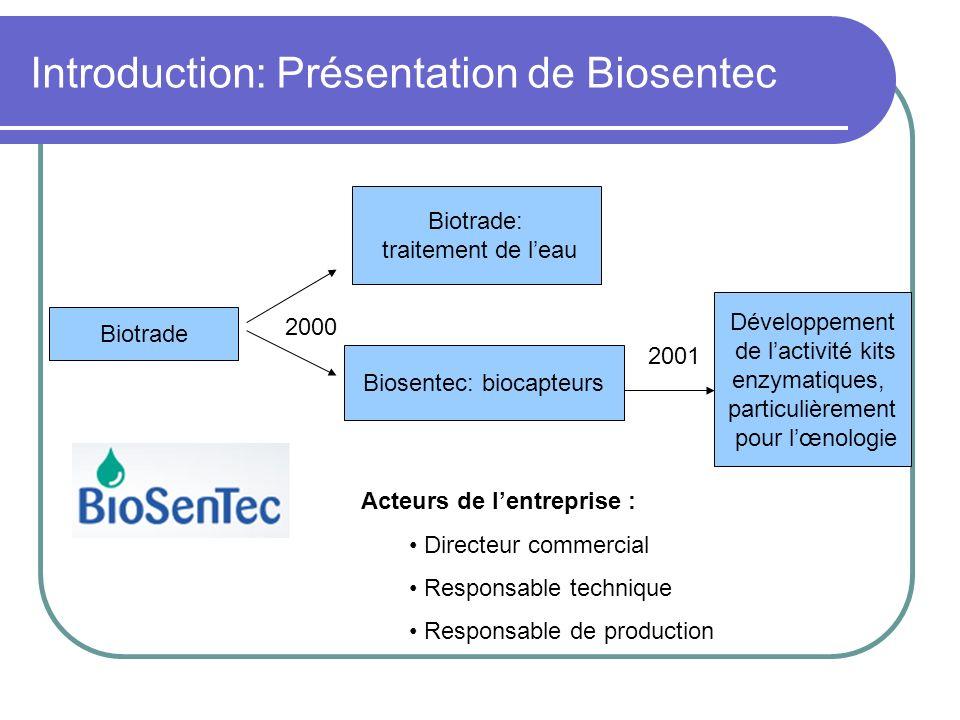 Introduction: Présentation de Biosentec Biotrade Biosentec: biocapteurs Biotrade: traitement de leau 2000 2001 Acteurs de lentreprise : Directeur comm