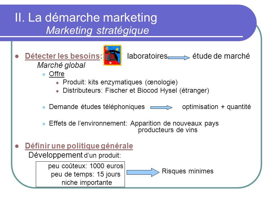 II. La démarche marketing Détecter les besoins: laboratoires étude de marché Marché global Offre Produit: kits enzymatiques (œnologie) Distributeurs: