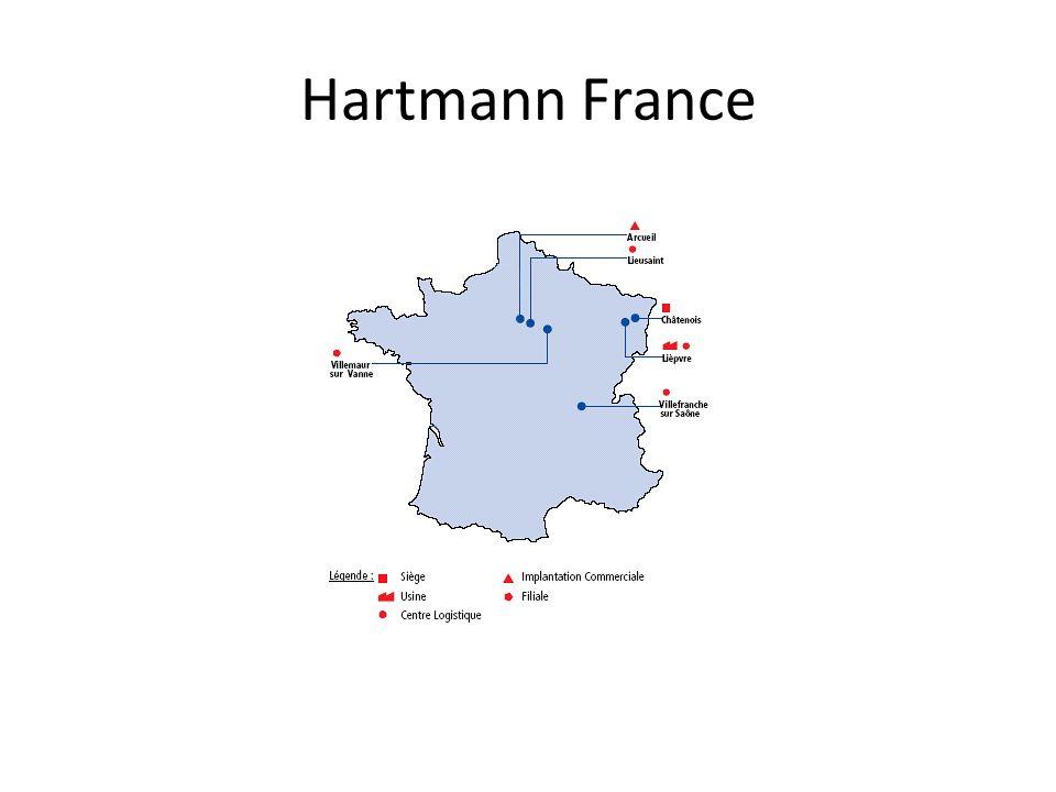 Hartmann France