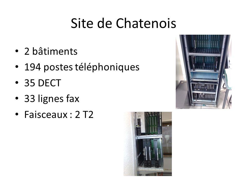 Site de Chatenois 2 bâtiments 194 postes téléphoniques 35 DECT 33 lignes fax Faisceaux : 2 T2