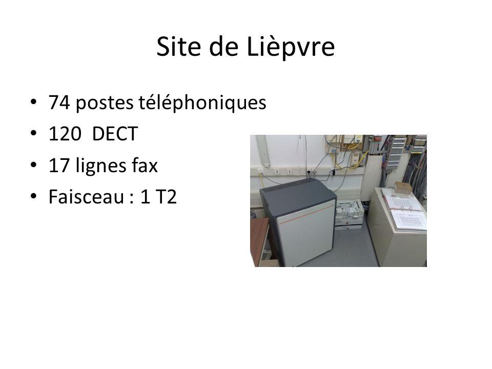Site de Lièpvre 74 postes téléphoniques 120 DECT 17 lignes fax Faisceau : 1 T2
