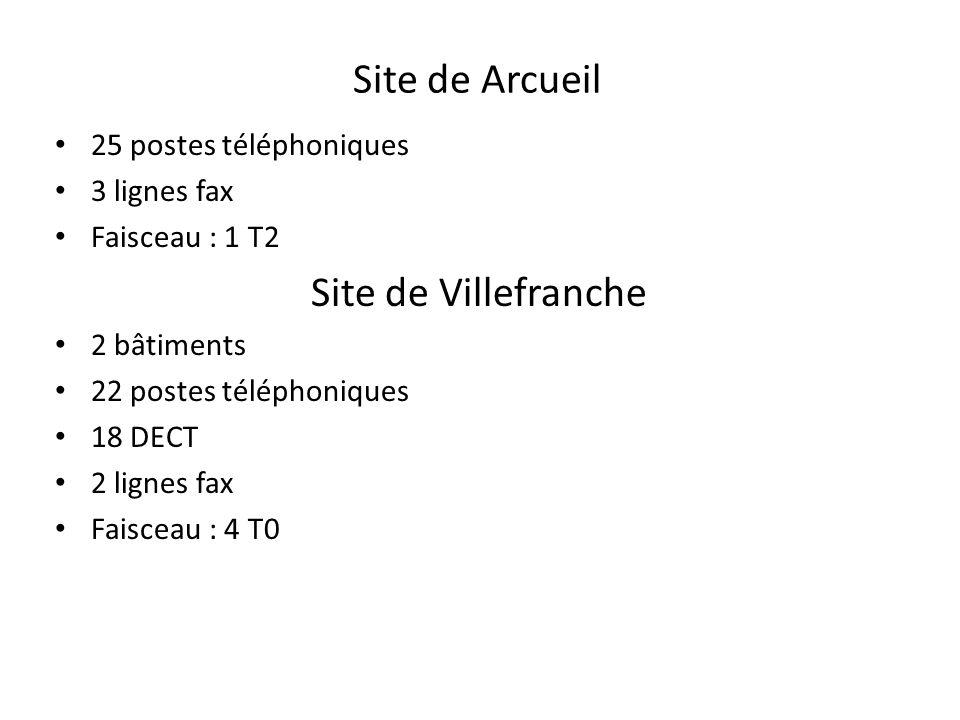 Site de Arcueil 25 postes téléphoniques 3 lignes fax Faisceau : 1 T2 Site de Villefranche 2 bâtiments 22 postes téléphoniques 18 DECT 2 lignes fax Faisceau : 4 T0