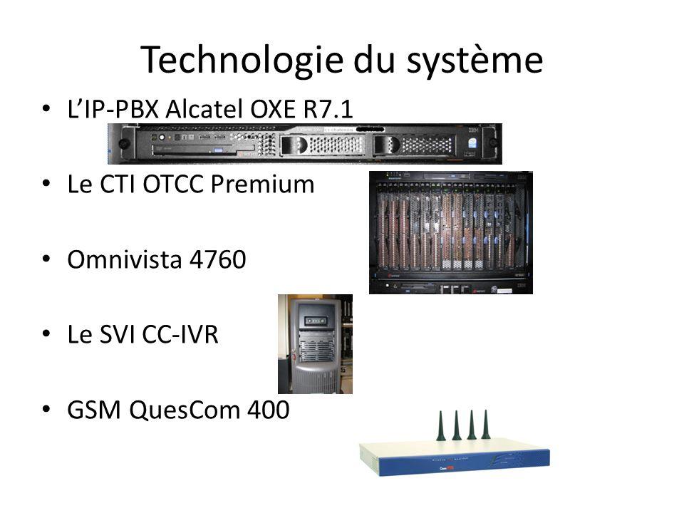 LIP-PBX Alcatel OXE R7.1 Le CTI OTCC Premium Omnivista 4760 Le SVI CC-IVR GSM QuesCom 400