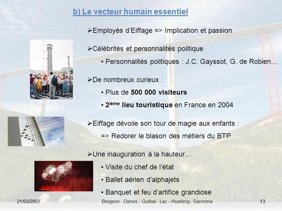 b) Le vecteur humain essentiel Employés dEiffage => Implication et passion Célébrités et personnalités politique Personnalités politiques : J.C. Gayss