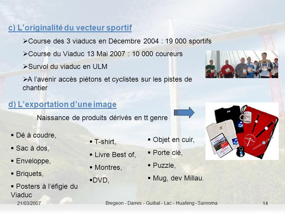 21/03/200714 c) Loriginalité du vecteur sportif Course des 3 viaducs en Décembre 2004 : 19 000 sportifs Course du Viaduc 13 Mai 2007 : 10 000 coureurs