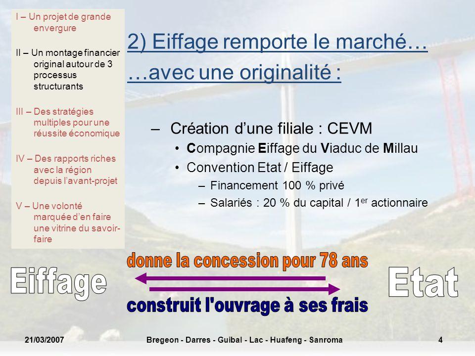 2) Eiffage remporte le marché… …avec une originalité : – Création dune filiale : CEVM Compagnie Eiffage du Viaduc de Millau Convention Etat / Eiffage