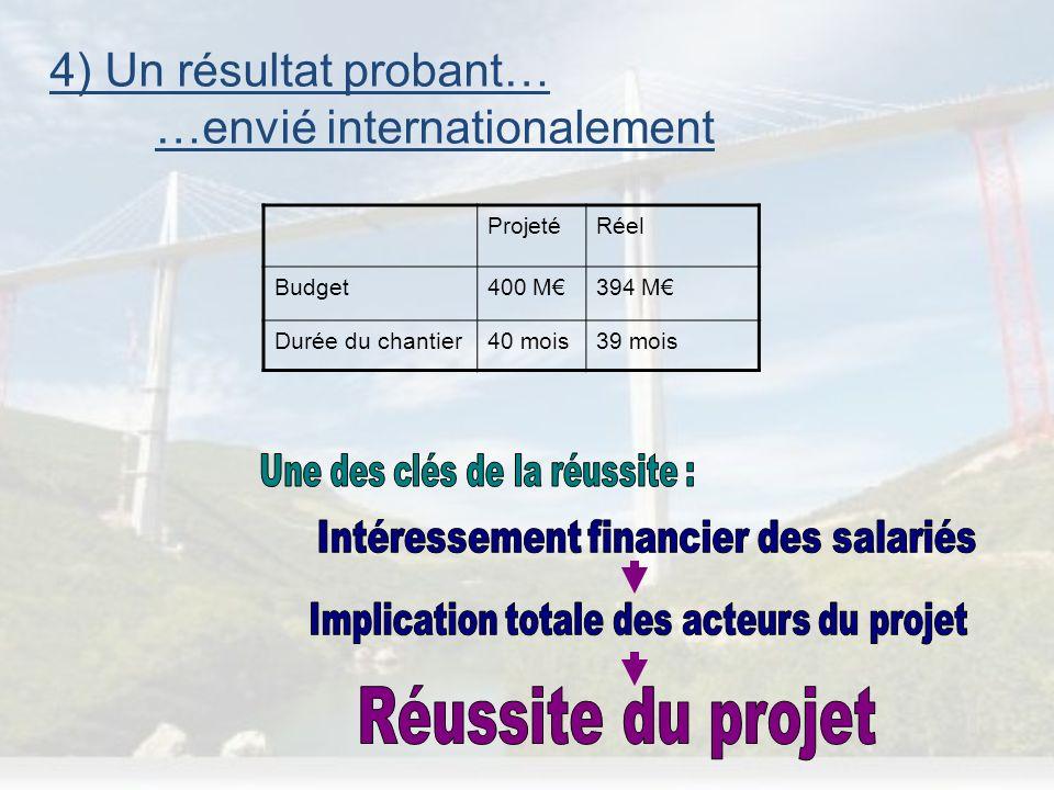 4) Un résultat probant… …envié internationalement ProjetéRéel Budget400 M394 M Durée du chantier40 mois39 mois