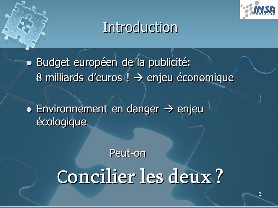 2 Introduction Budget européen de la publicité: 8 milliards deuros ! enjeu économique Environnement en danger enjeu écologique Peut-on C oncilier les
