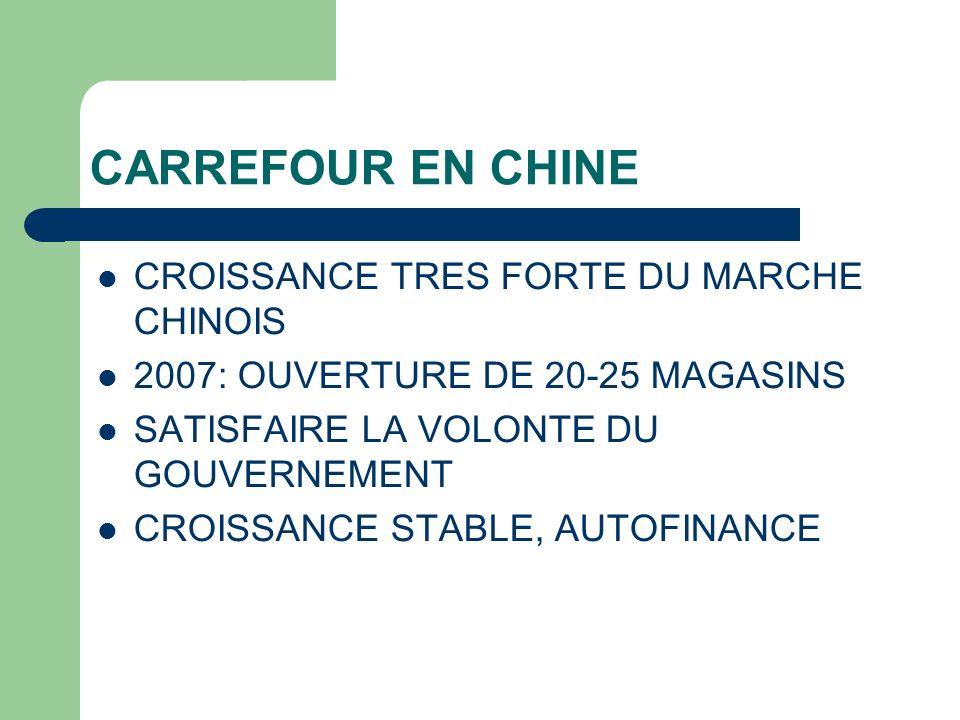 CARREFOUR EN CHINE CROISSANCE TRES FORTE DU MARCHE CHINOIS 2007: OUVERTURE DE 20-25 MAGASINS SATISFAIRE LA VOLONTE DU GOUVERNEMENT CROISSANCE STABLE, AUTOFINANCE