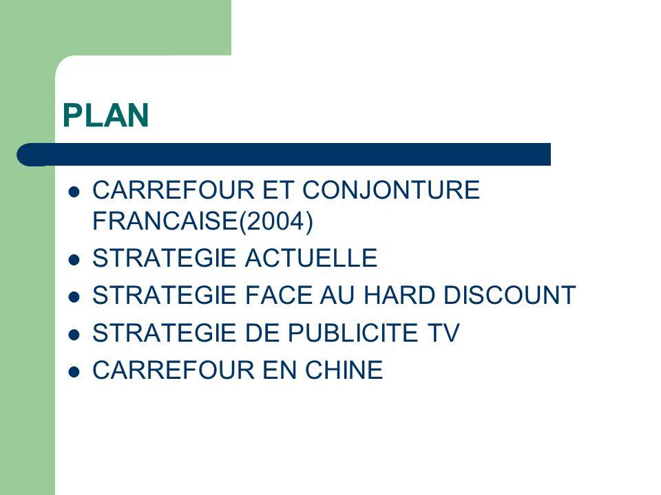 CARREFOUR et CONJONCTURE FRANCAISE(2004) Le Group Carrefour – Crée en 1959 – Nouveau concept hypermarché en 1963 – Implanté dans plus de 29 pays en 4 formats majeurs 1.