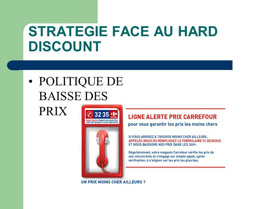 STRATEGIE FACE AU HARD DISCOUNT POLITIQUE DE BAISSE DES PRIX