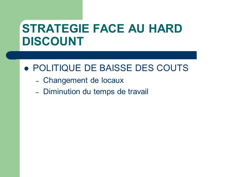 STRATEGIE FACE AU HARD DISCOUNT POLITIQUE DE BAISSE DES COUTS – Changement de locaux – Diminution du temps de travail