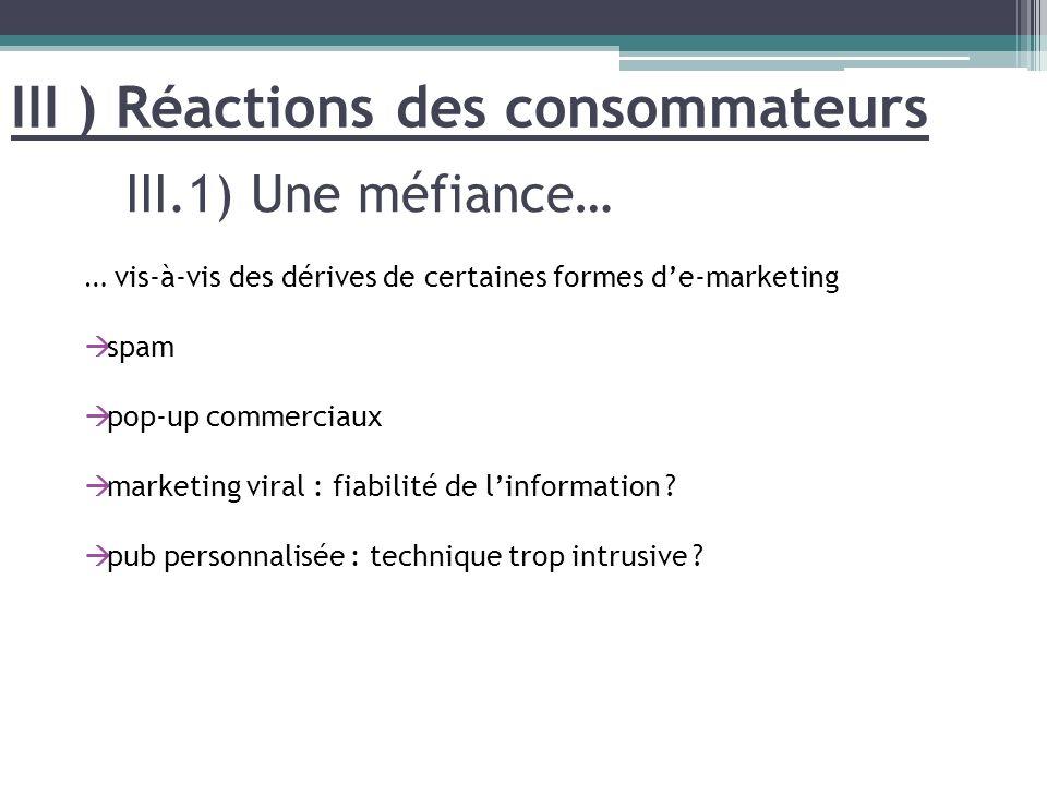 III.1) Une méfiance… III ) Réactions des consommateurs … vis-à-vis des dérives de certaines formes de-marketing spam pop-up commerciaux marketing vira