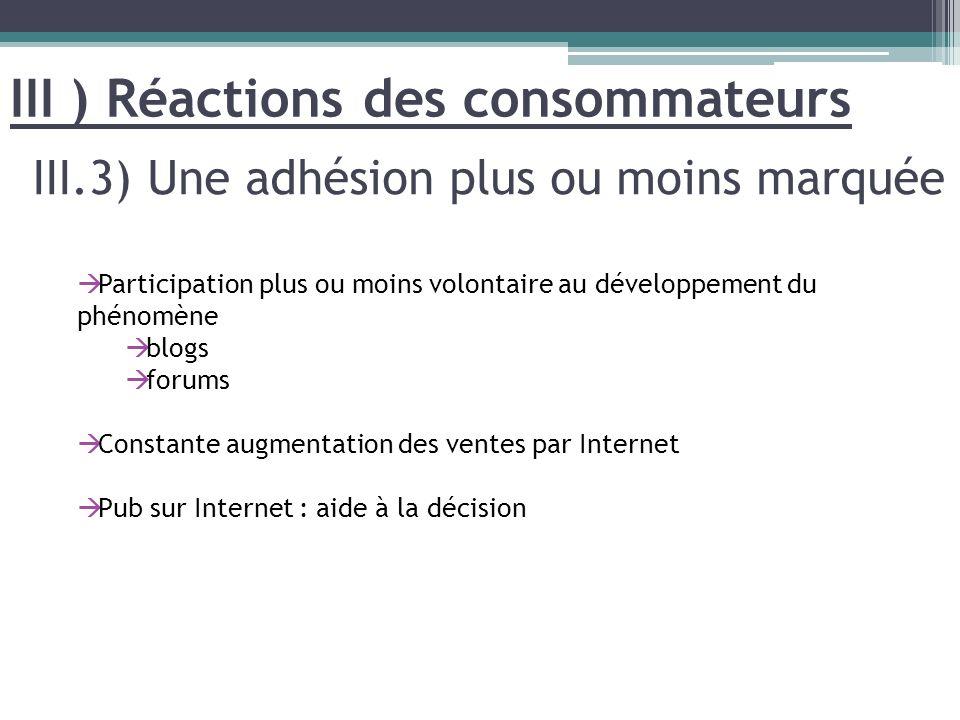 III.3) Une adhésion plus ou moins marquée III ) Réactions des consommateurs Participation plus ou moins volontaire au développement du phénomène blogs