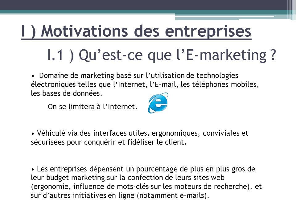III.1) Une méfiance… III ) Réactions des consommateurs … vis-à-vis des dérives de certaines formes de-marketing spam pop-up commerciaux marketing viral : fiabilité de linformation .